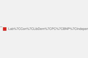 2010 General Election result in Torfaen